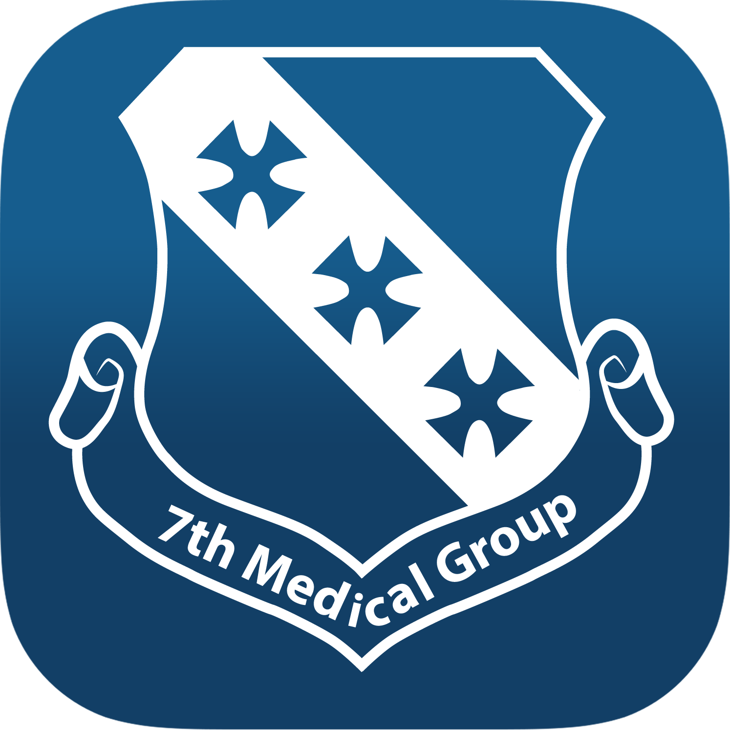 7th Medical Group